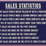 My Sales Team Made More Dials In 3 Days Than My Prior Company's Entire Sales Staff Made in Q3!